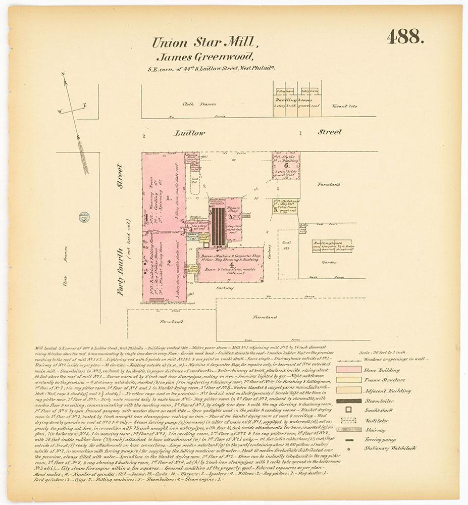 Hexamer General Surveys, Volume 6, Plate 488
