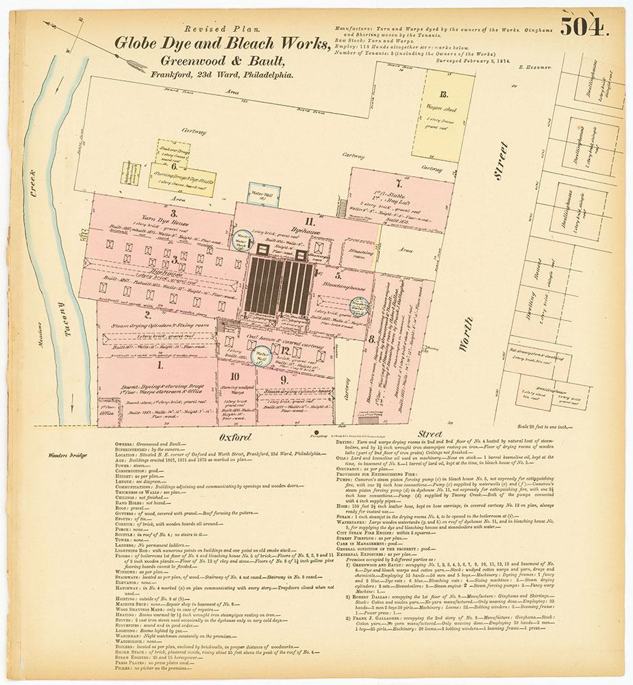 Hexamer General Surveys, Volume 6, Plate 504