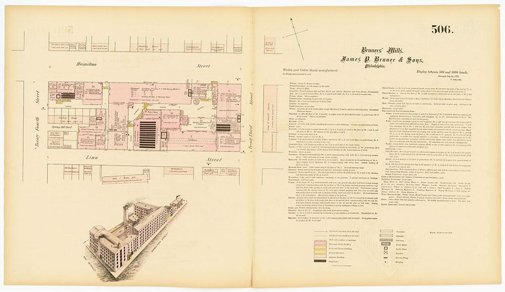 Hexamer General Surveys, Volume 6, Plate 506