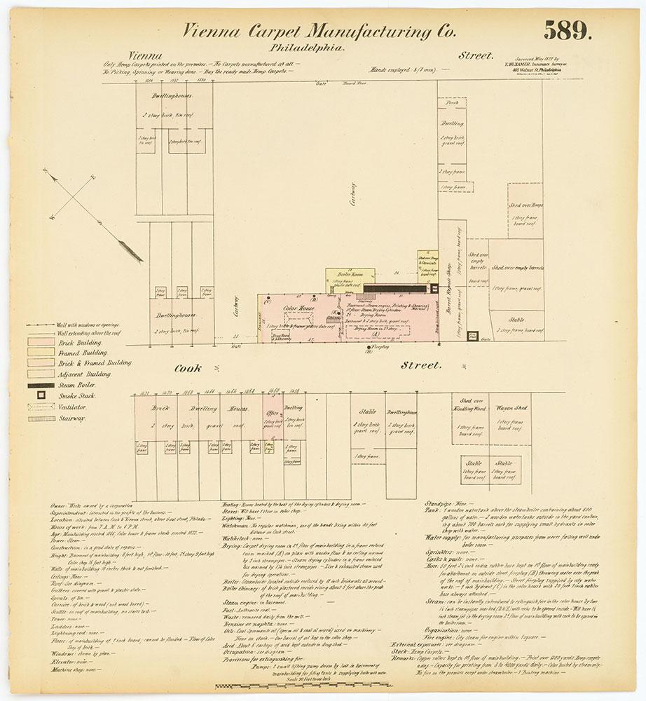 Hexamer General Surveys, Volume 7, Plate 589