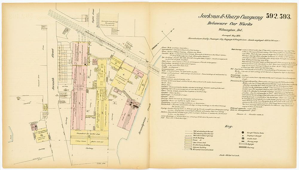 Hexamer General Surveys, Volume 7, Plates 592-593