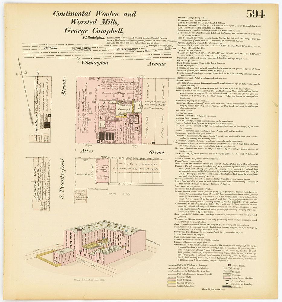 Hexamer General Surveys, Volume 7, Plate 594