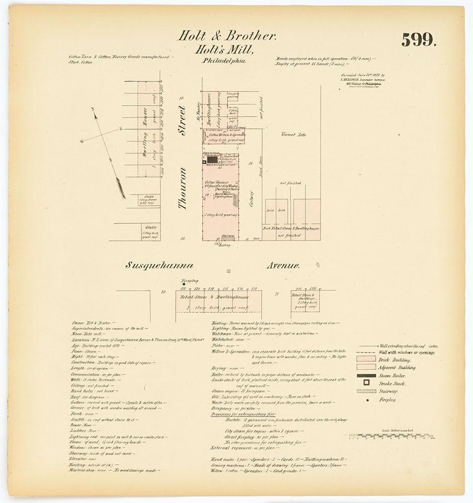 Hexamer General Surveys, Volume 7, Plate 599