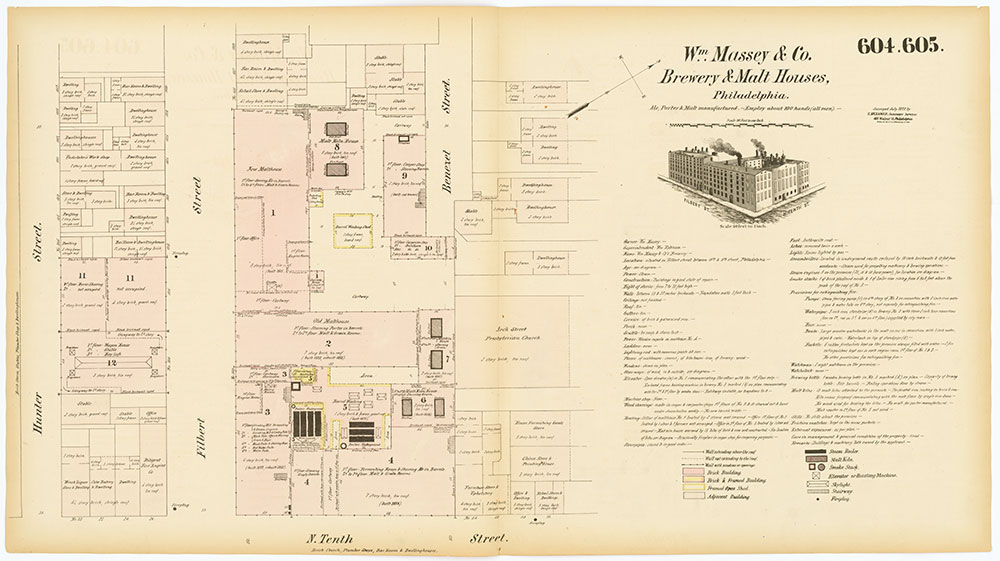 Hexamer General Surveys, Volume 7, Plates 604-605