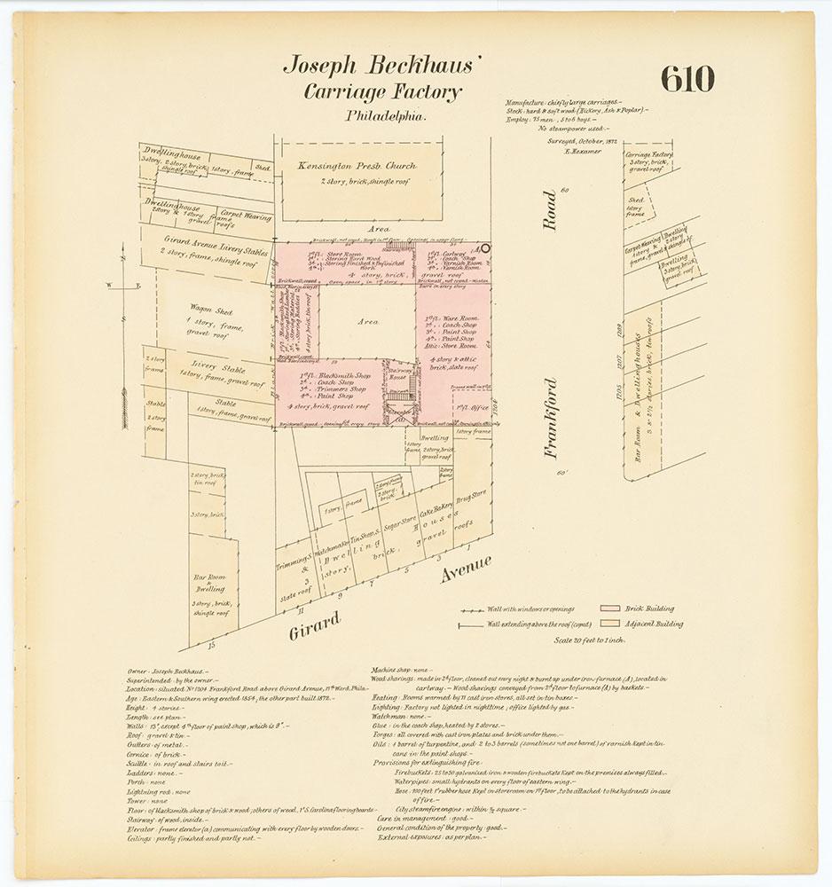 Hexamer General Surveys, Volume 7, Plate 610