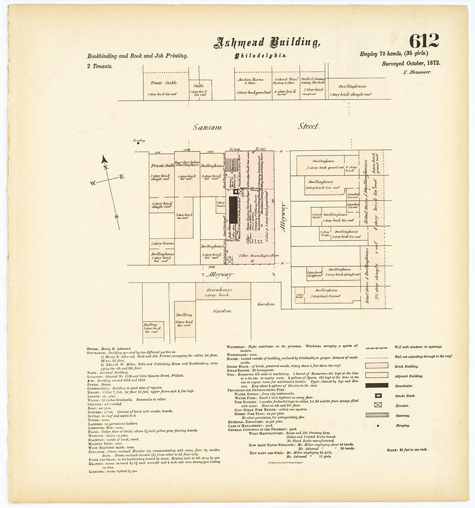 Hexamer General Surveys, Volume 7, Plate 612