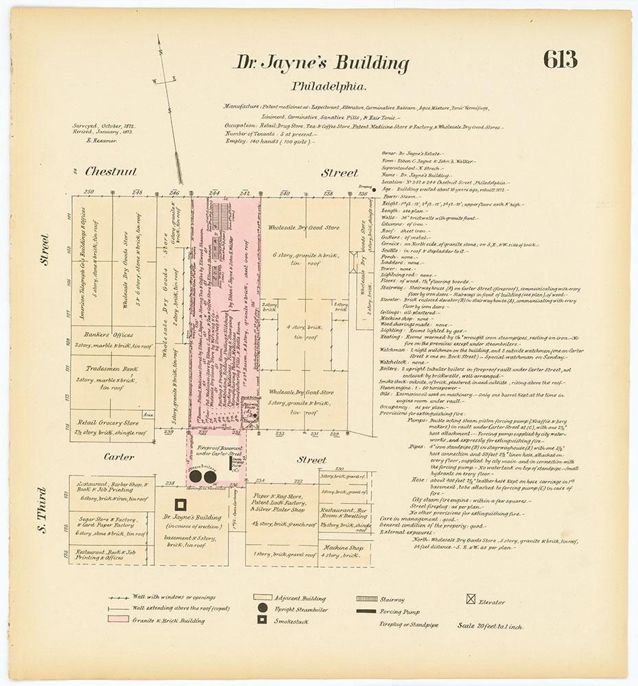 Hexamer General Surveys, Volume 7, Plate 613