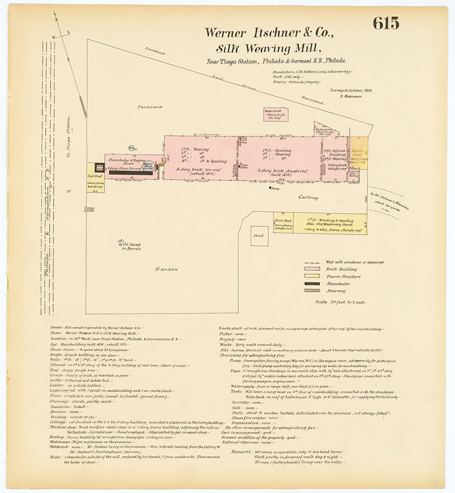 Hexamer General Surveys, Volume 7, Plate 615
