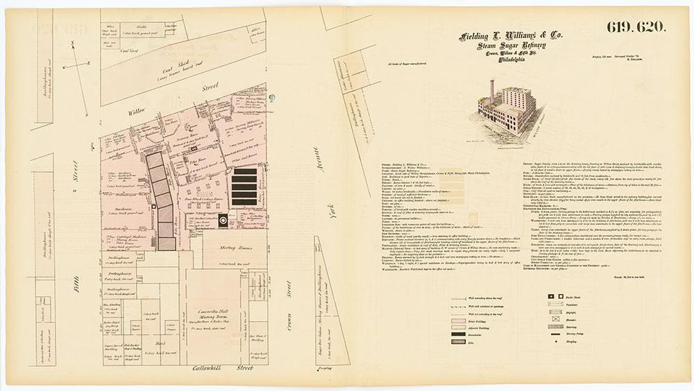 Hexamer General Surveys, Volume 7, Plates 619-620