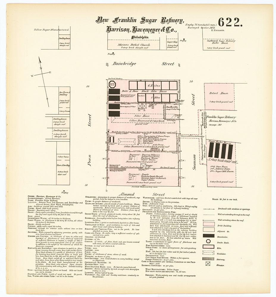 Hexamer General Surveys, Volume 7, Plate 622