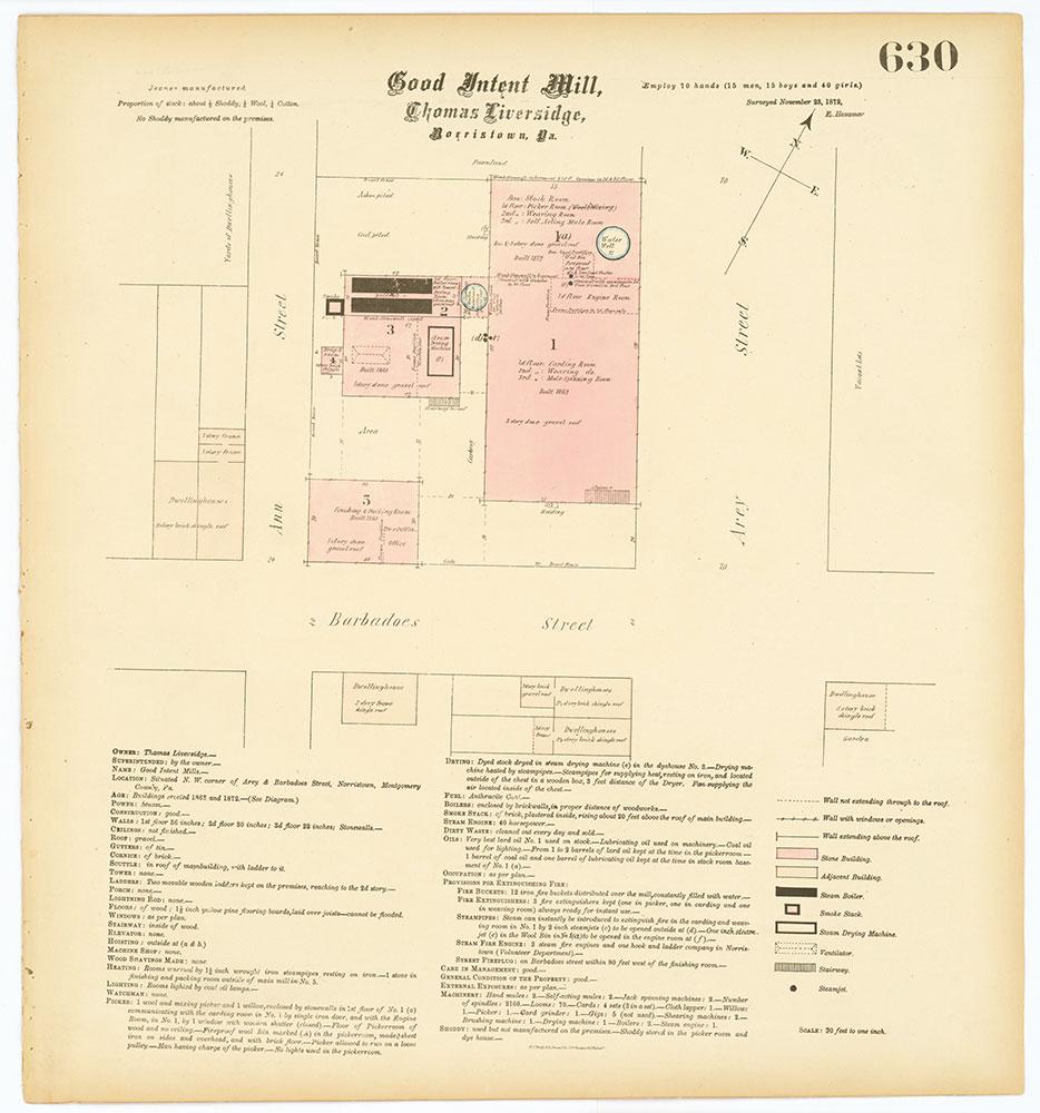 Hexamer General Surveys, Volume 7, Plate 630