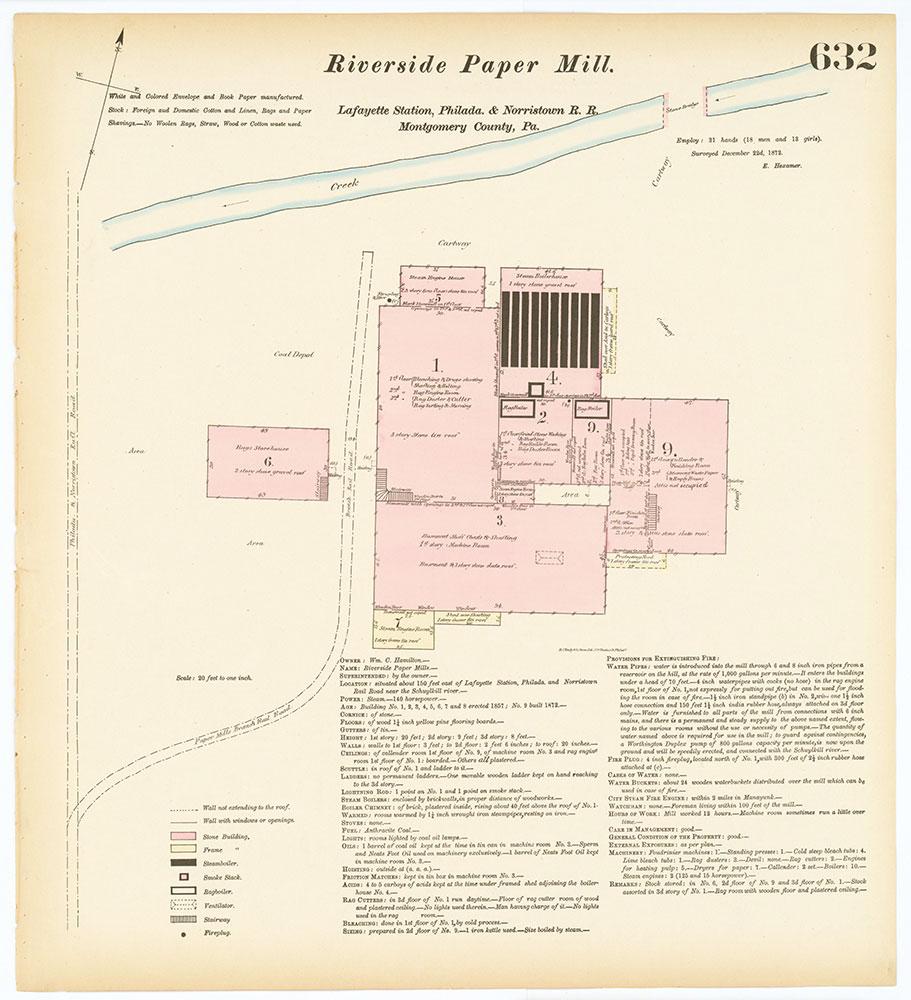 Hexamer General Surveys, Volume 7, Plate 632