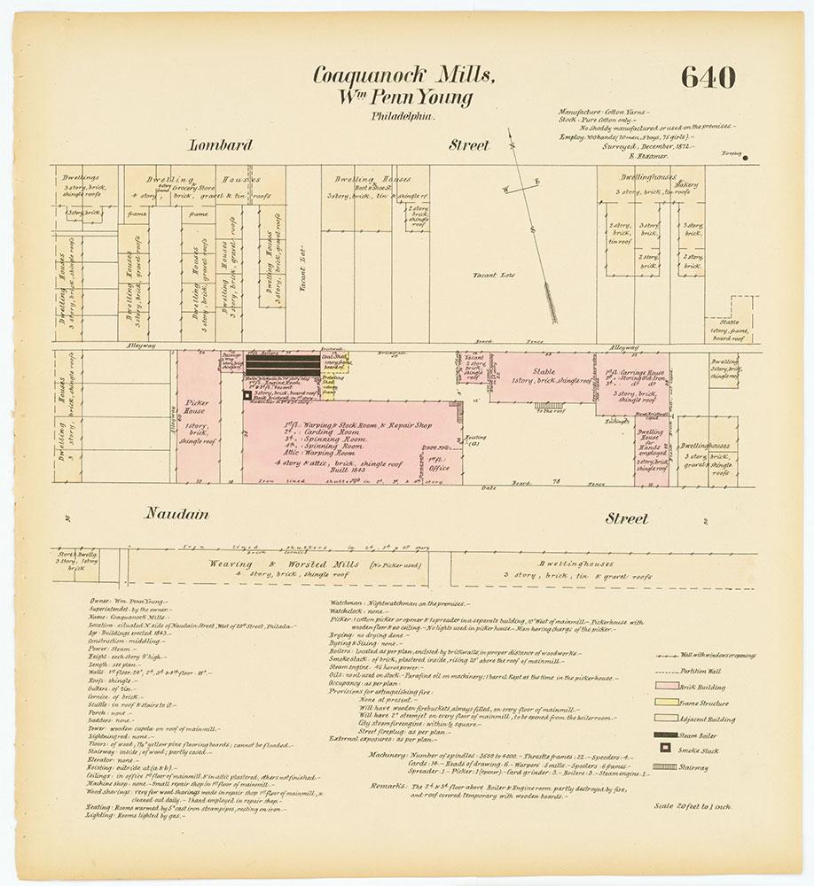 Hexamer General Surveys, Volume 7, Plate 640