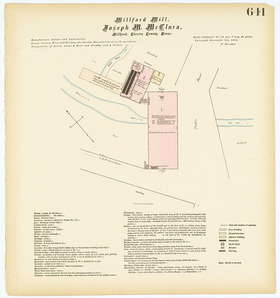 Hexamer General Surveys, Volume 7, Plate 641