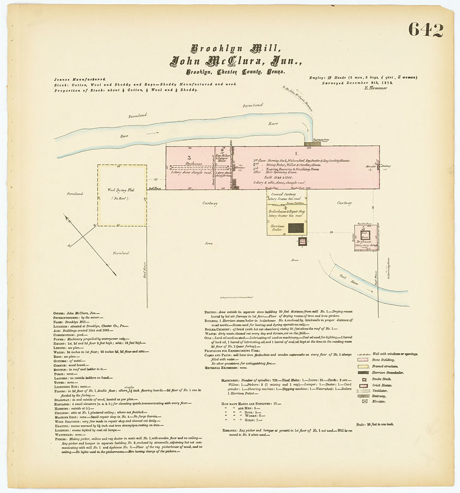 Hexamer General Surveys, Volume 7, Plate 642