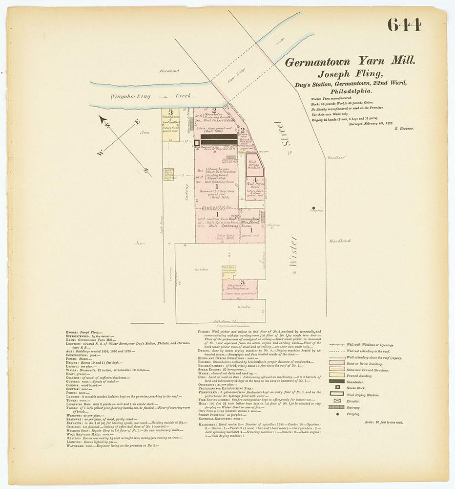 Hexamer General Surveys, Volume 7, Plate 644