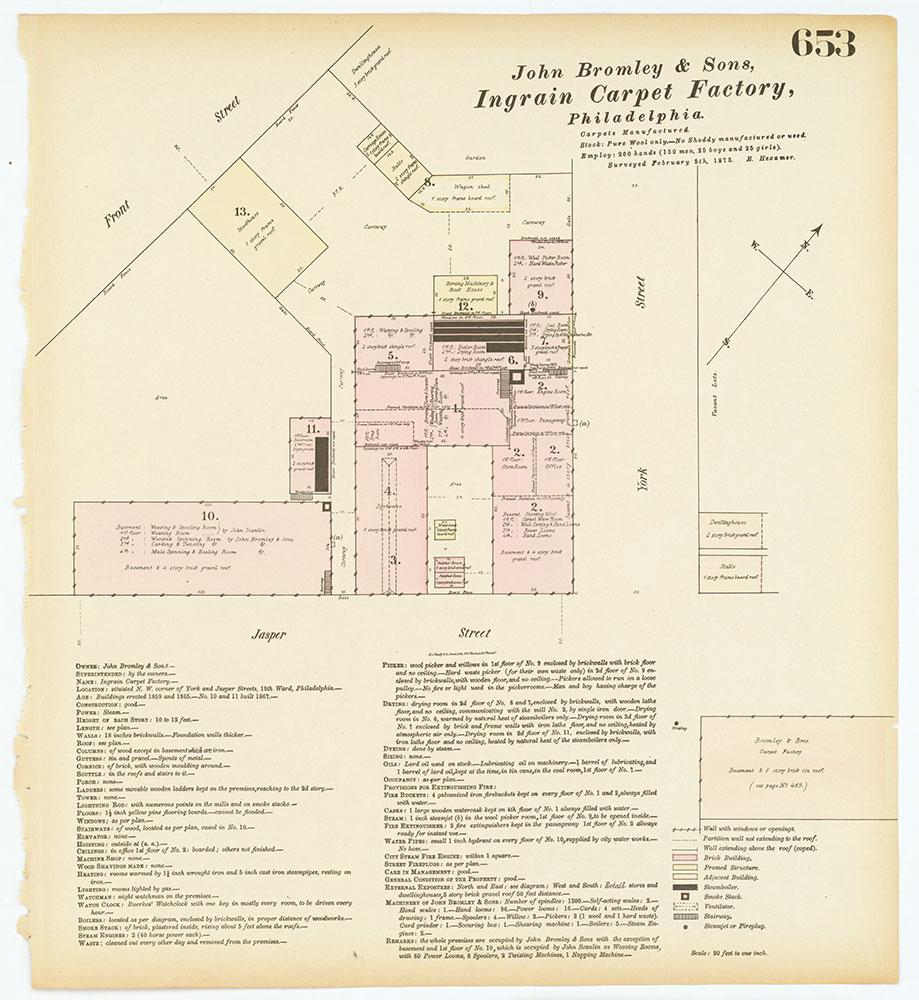 Hexamer General Surveys, Volume 7, Plate 653