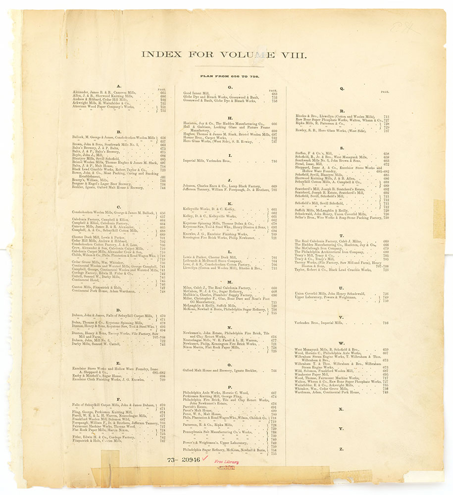Hexamer General Surveys, Volume 8, Index Plate (656-755) [Vol. 8]