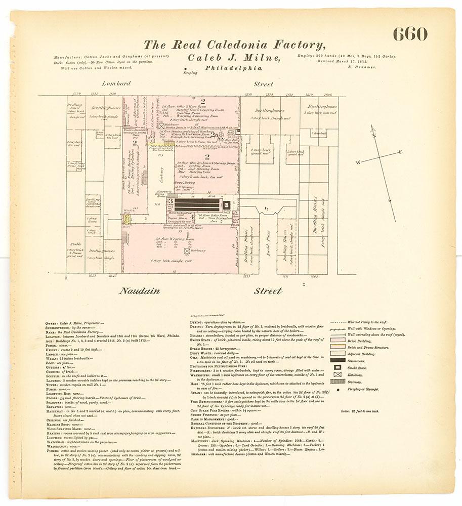 Hexamer General Surveys, Volume 8, Plate 660