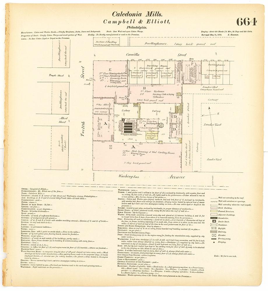 Hexamer General Surveys, Volume 8, Plate 664