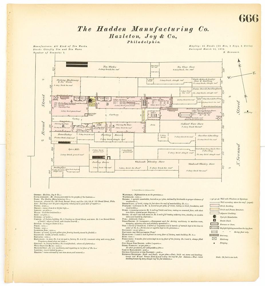 Hexamer General Surveys, Volume 8, Plate 666