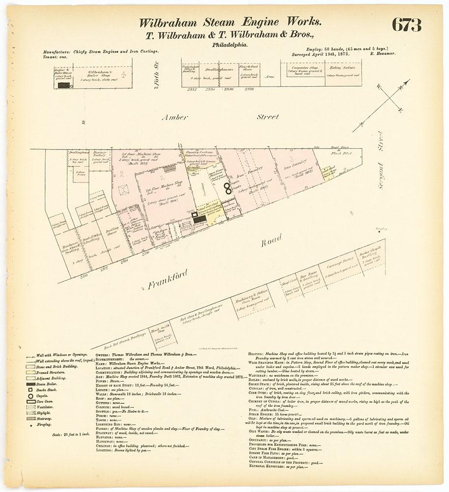 Hexamer General Surveys, Volume 8, Plate 673