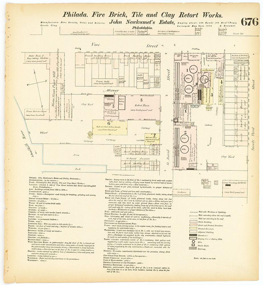 Hexamer General Surveys, Volume 8, Plate 676