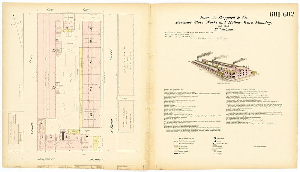 Hexamer General Surveys, Volume 8, Plates 681-682
