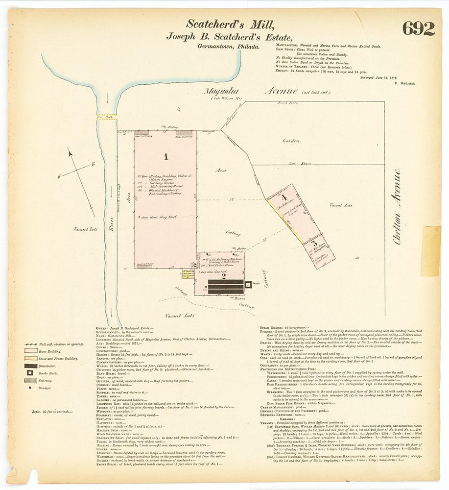Hexamer General Surveys, Volume 8, Plate 692