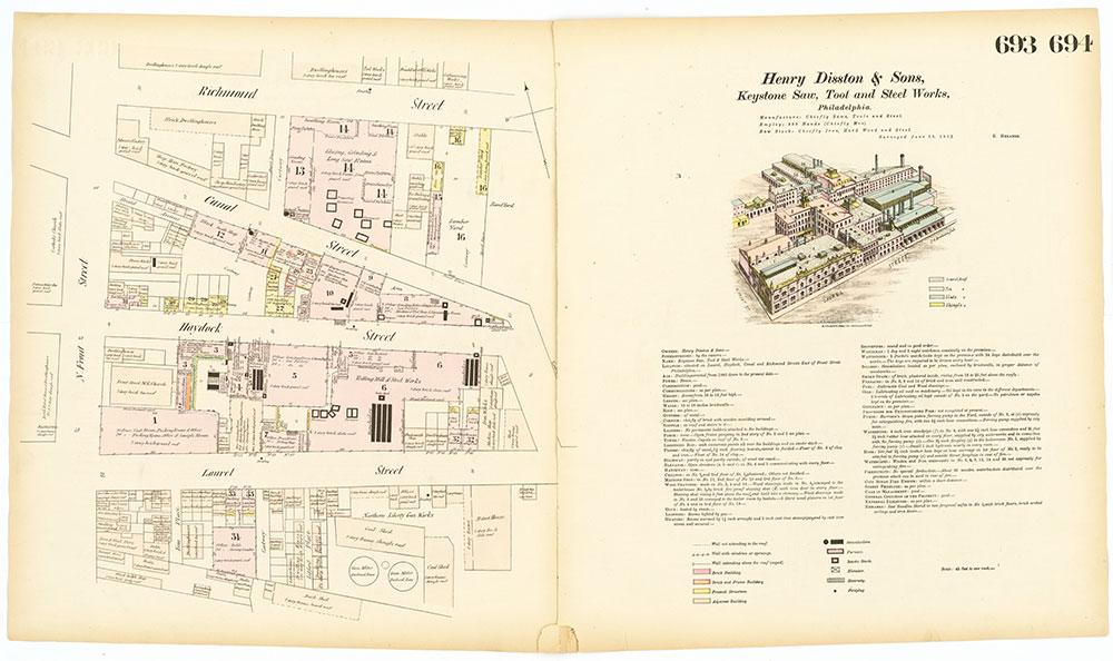 Hexamer General Surveys, Volume 8, Plates 693-694