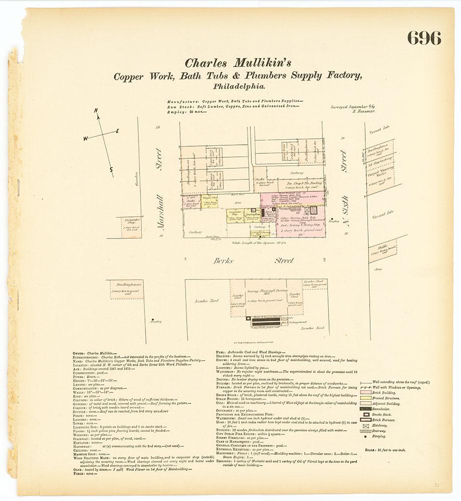 Hexamer General Surveys, Volume 8, Plate 696
