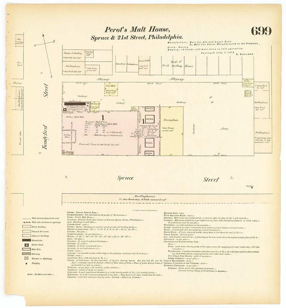 Hexamer General Surveys, Volume 8, Plate 699