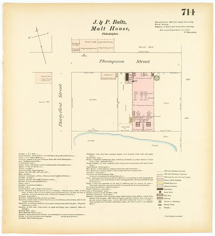 Hexamer General Surveys, Volume 8, Plate 714