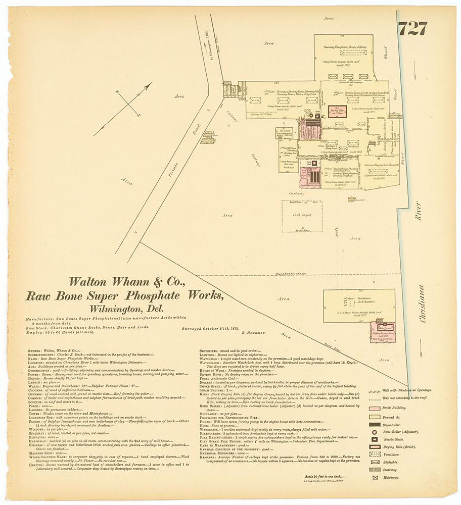Hexamer General Surveys, Volume 8, Plate 727