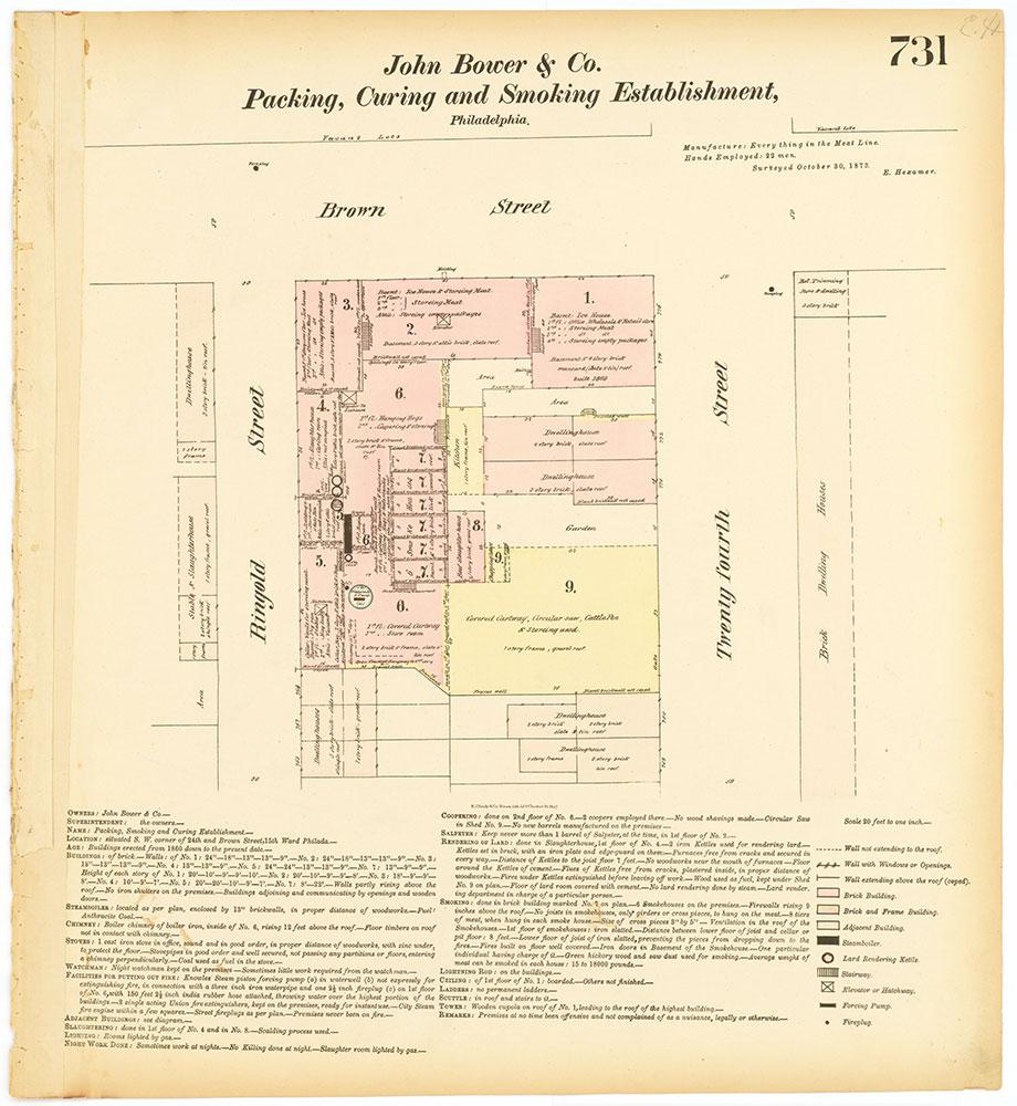 Hexamer General Surveys, Volume 8, Plate 731