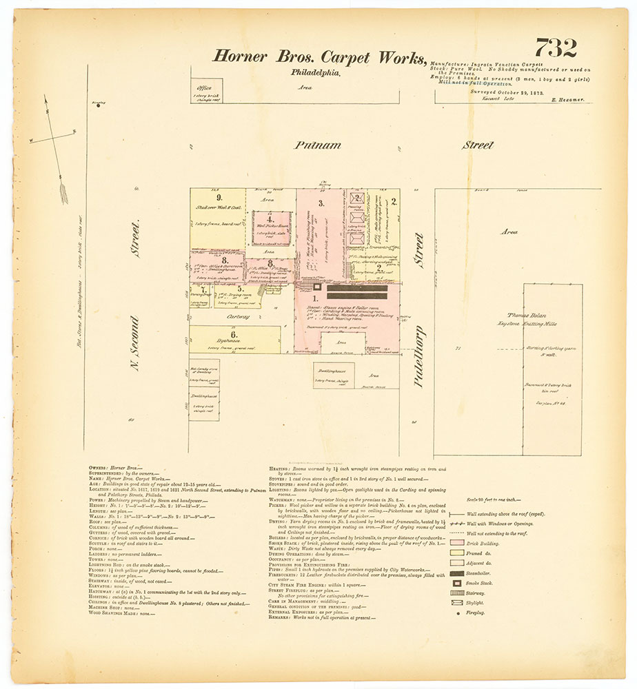 Hexamer General Surveys, Volume 8, Plate 732