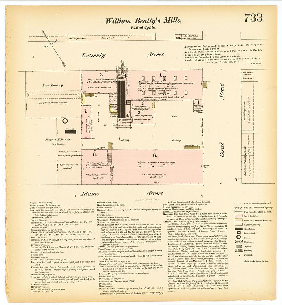 Hexamer General Surveys, Volume 8, Plate 733