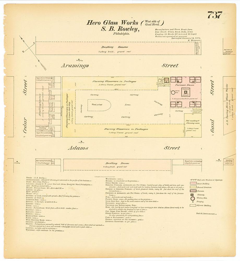 Hexamer General Surveys, Volume 8, Plate 737