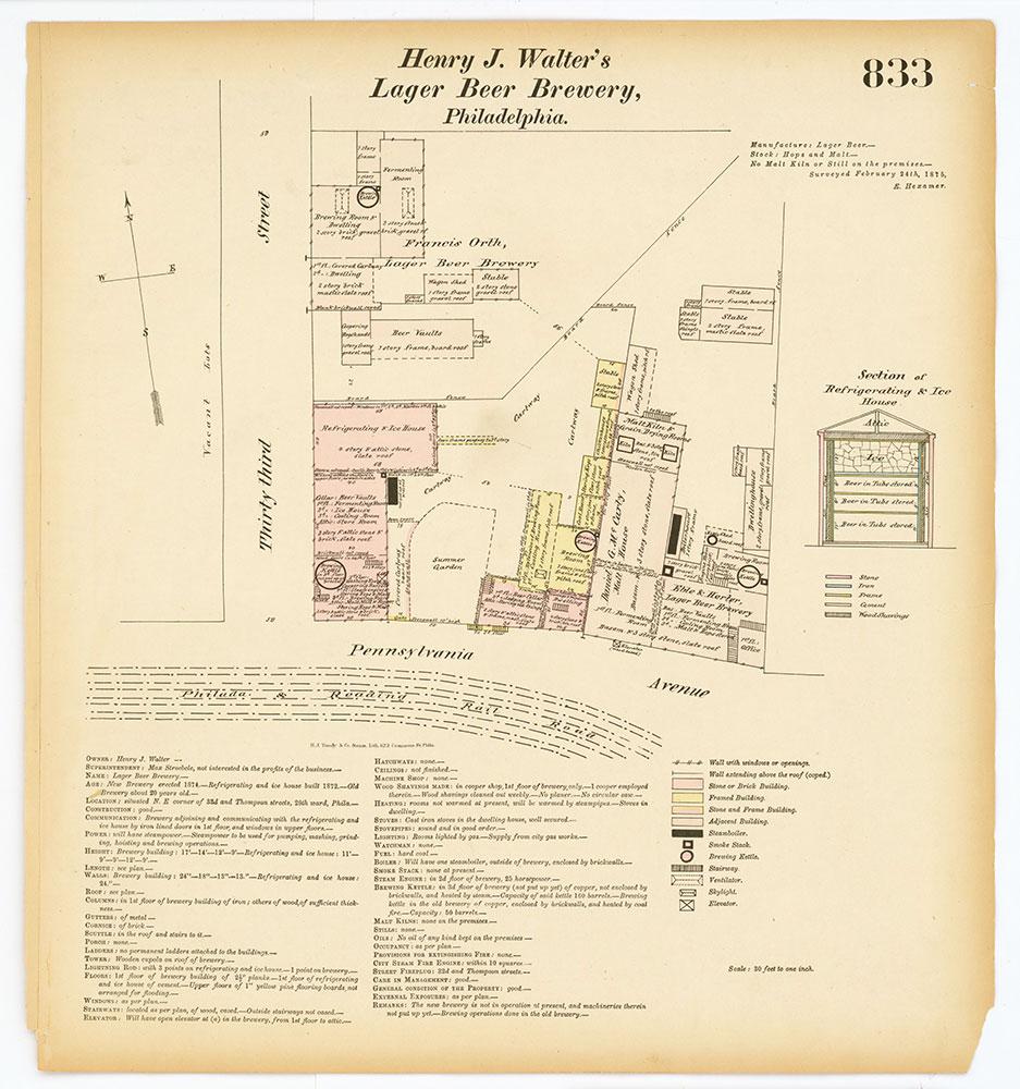 Hexamer General Surveys, Volume 9, Plate 833