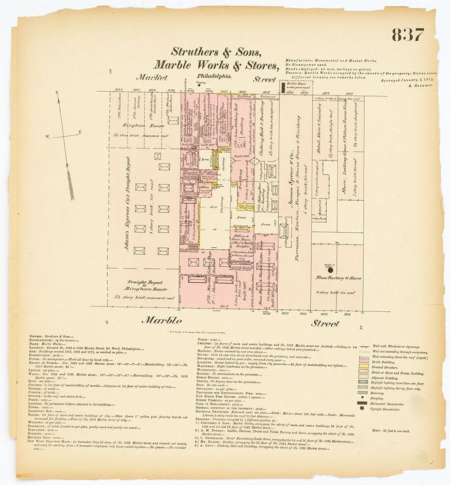 Hexamer General Surveys, Volume 9, Plate 837