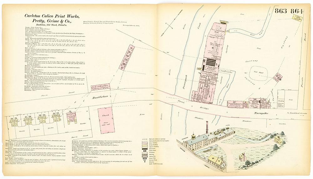 Hexamer General Surveys, Volume 10, Plates 863-864