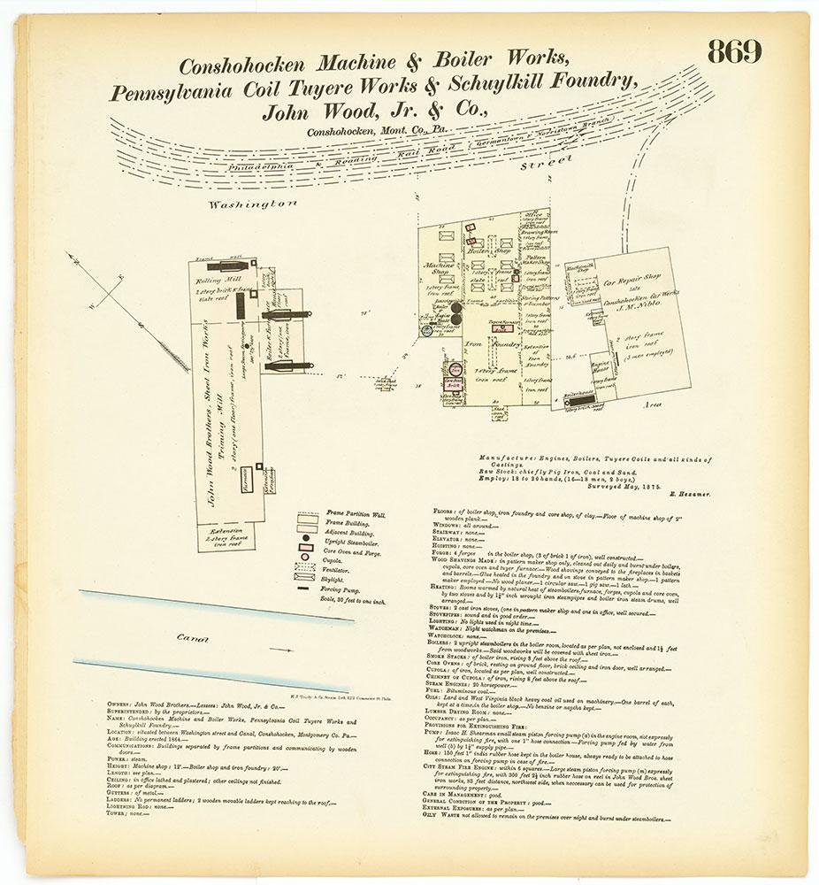 Hexamer General Surveys, Volume 10, Plate 869