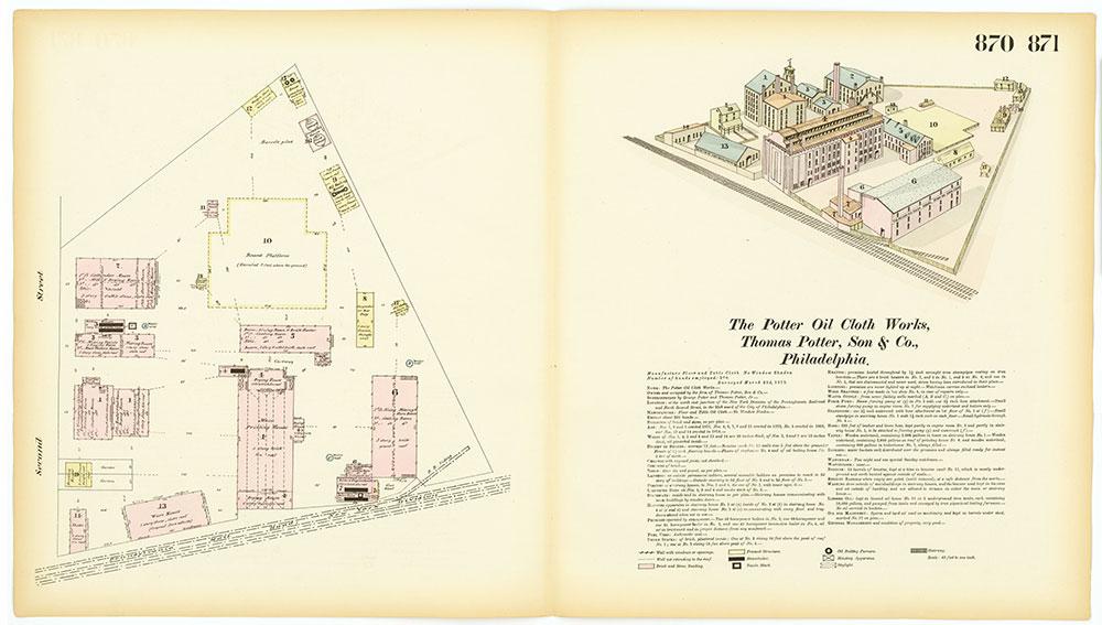 Hexamer General Surveys, Volume 10, Plates 870-871