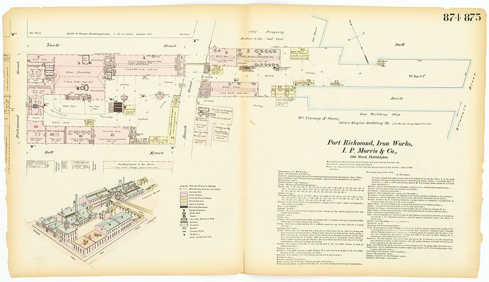 Hexamer General Surveys, Volume 10, Plates 874-875