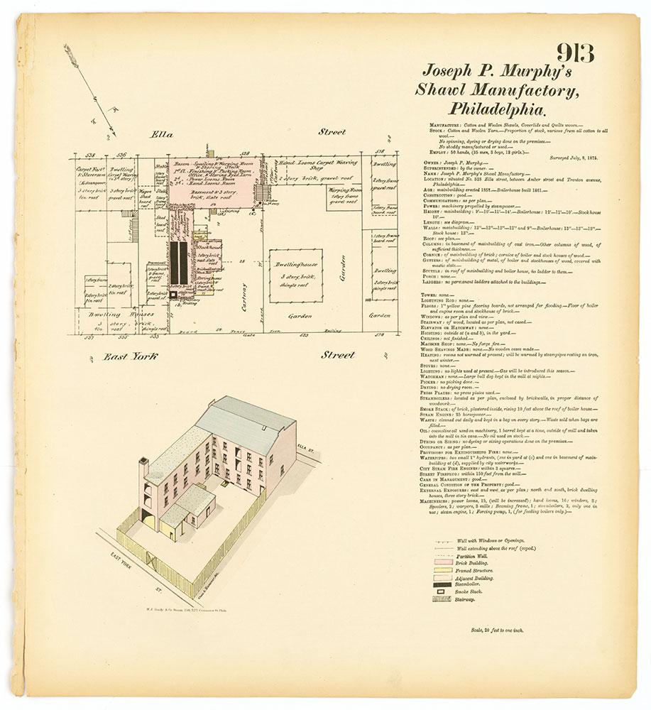 Hexamer General Surveys, Volume 10, Plate 913