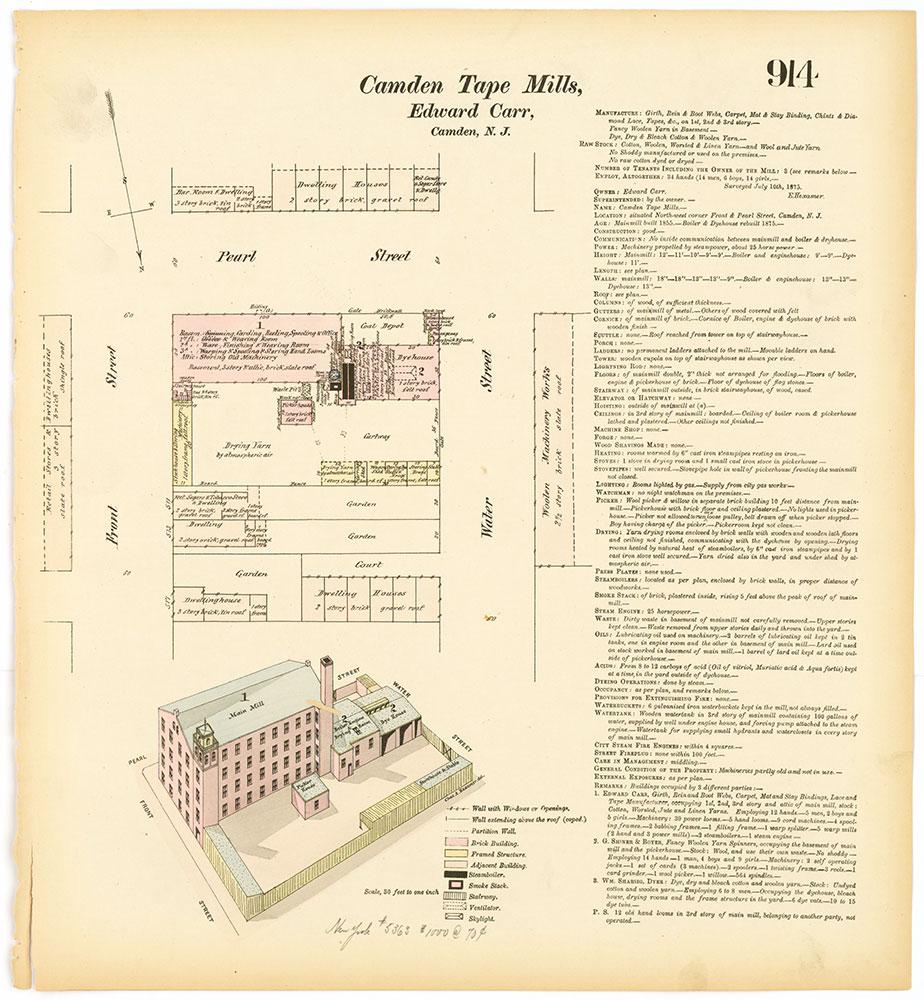 Hexamer General Surveys, Volume 10, Plate 914