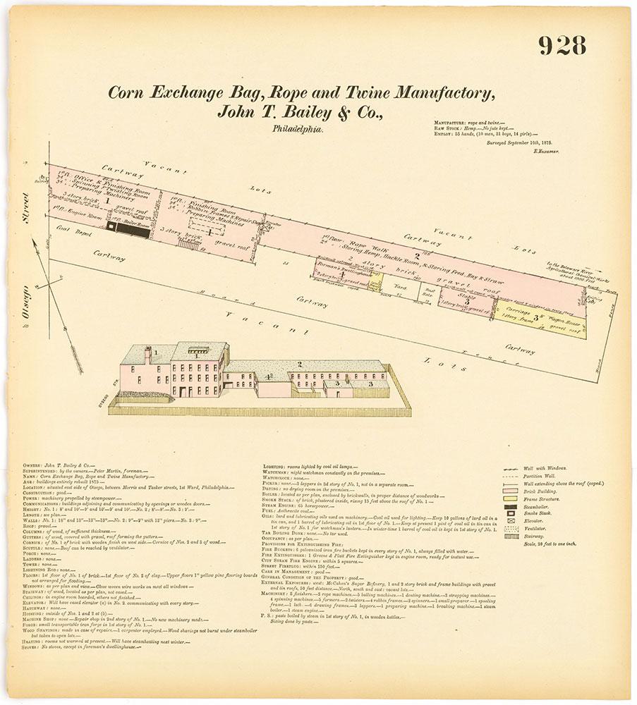 Hexamer General Surveys, Volume 10, Plate 928
