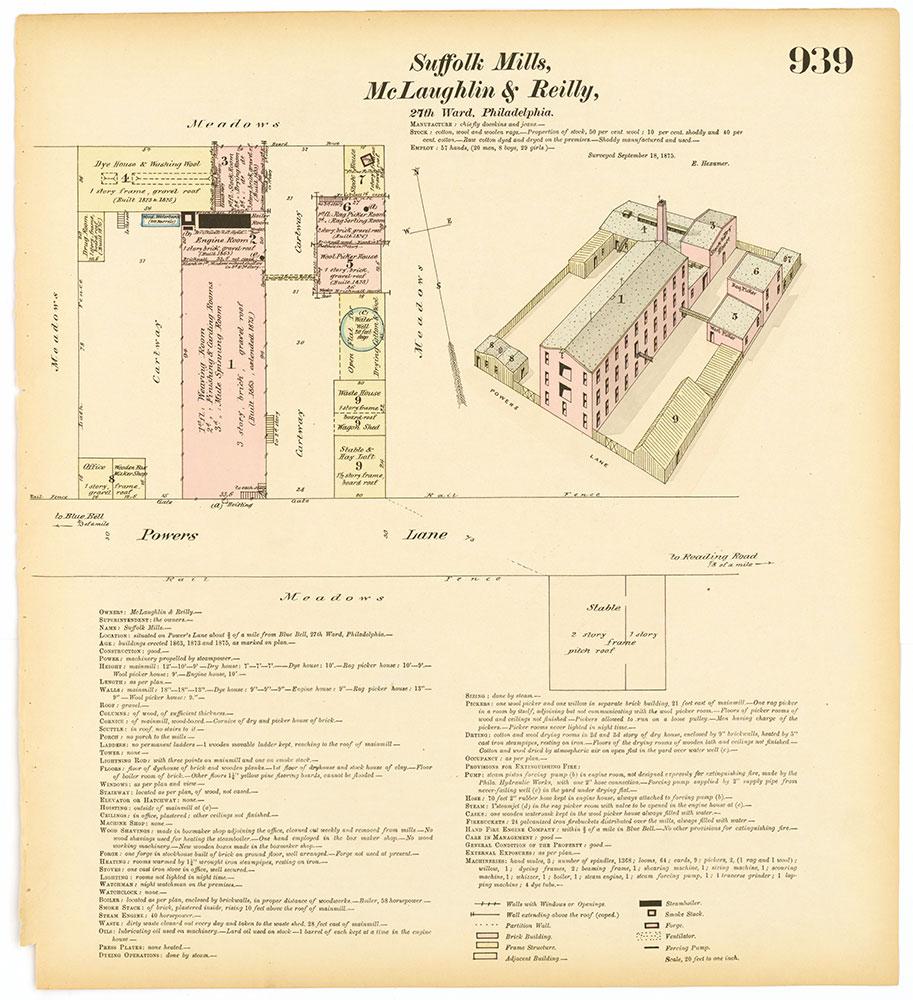 Hexamer General Surveys, Volume 10, Plate 939