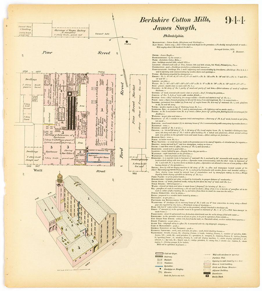Hexamer General Surveys, Volume 10, Plate 944