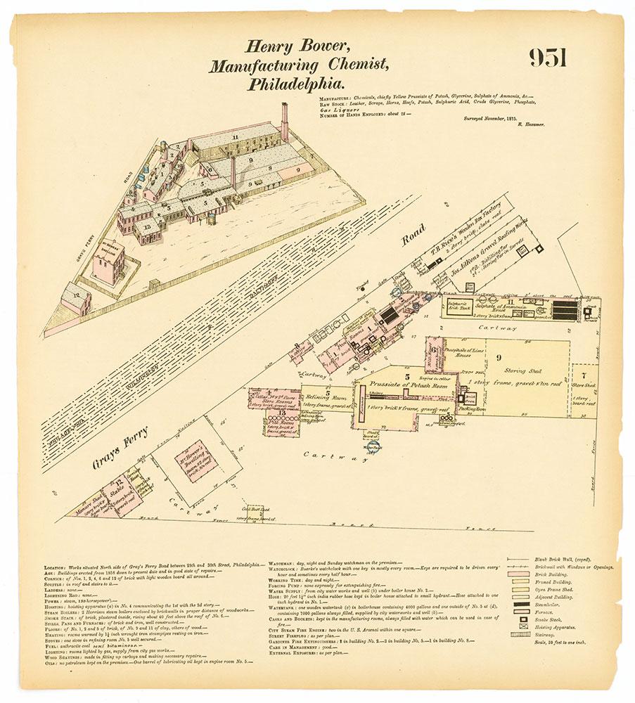 Hexamer General Surveys, Volume 10, Plate 951